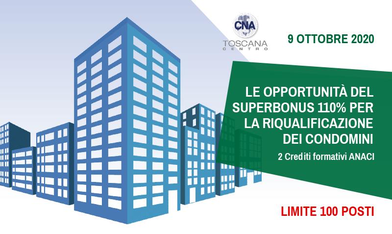 Le opportunità del Superbonus 110%